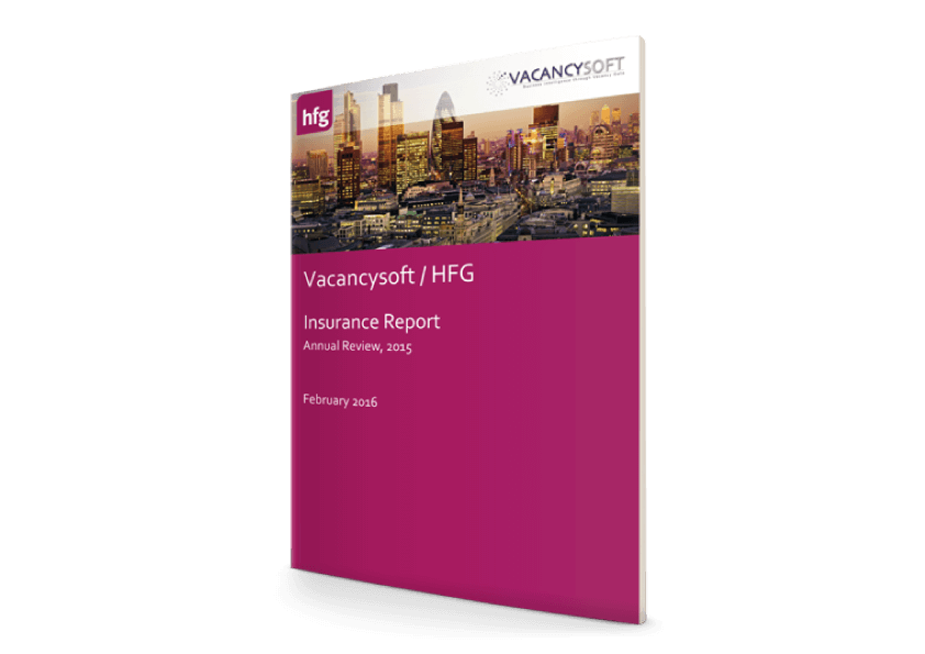 Insurance Report – 2015 Annual Review