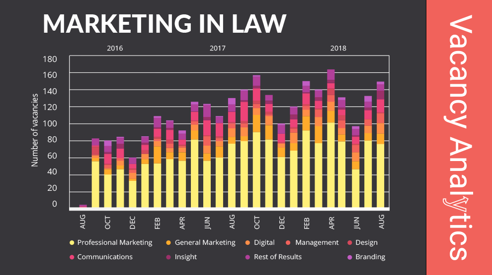 Marketing in Law Firms