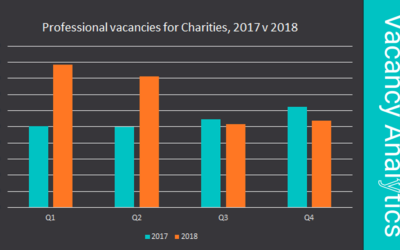 Professional vacancies for Charities 2017 v 2018